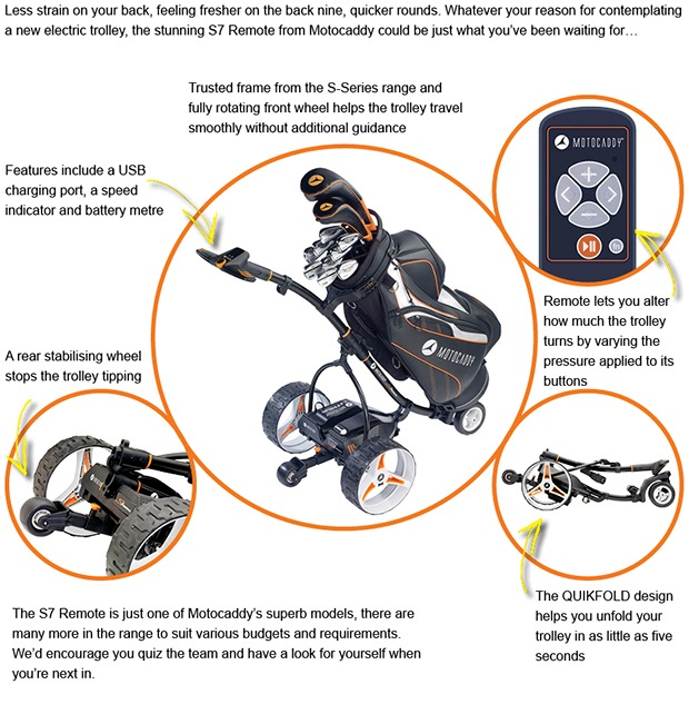Take control with Motocaddy's new S7 Remote